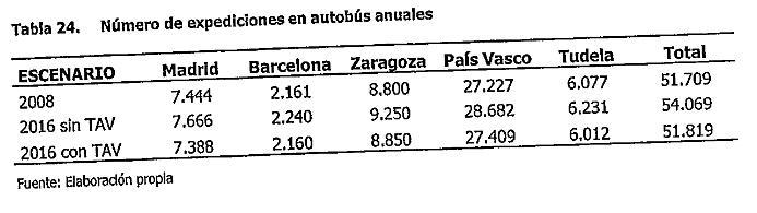 tabla24