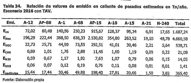 tabla34