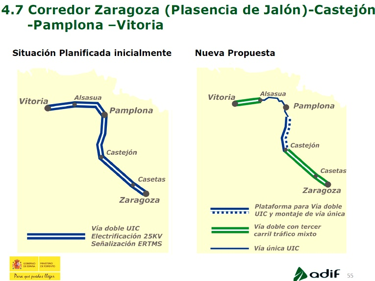 Imagen de un documento de Adif con cambios en la planificación del TAV en Navarra