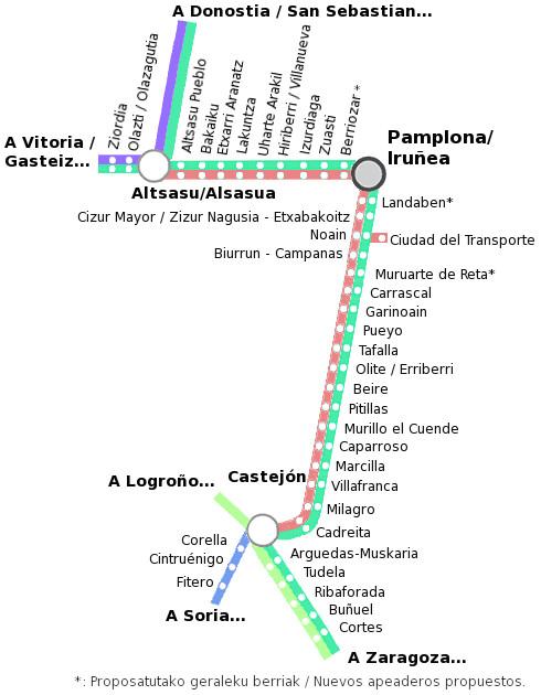 Estaciones de cercanías deseables en Navarra (versión 2018)